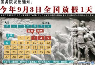 Власти КНР объявили выходные в честь Дня Победы над Японией