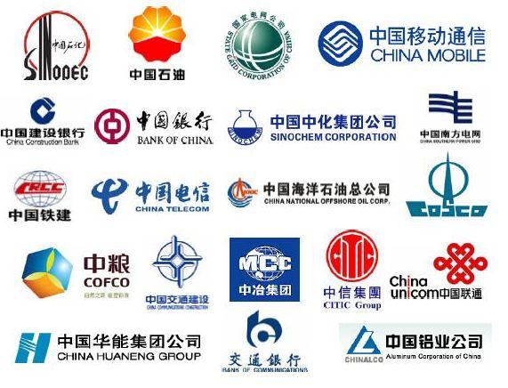 Из 500 крупнейших компаний мира 106 оказались китайскими