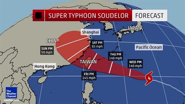 супертайфун Суделор