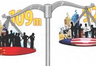 Китай обогнал США по размеру среднего класса