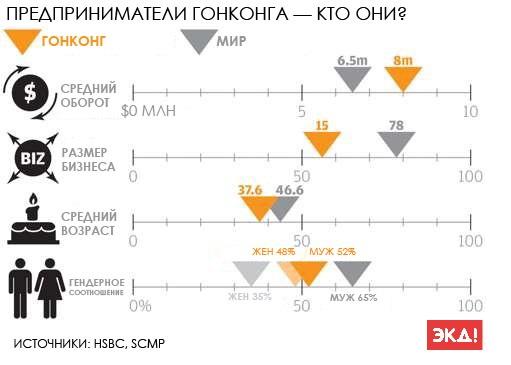 инфографика экд