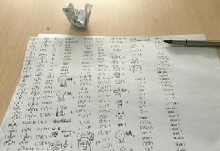 В Китае преподаватель заставил опоздавших студентов прописывать смайлики