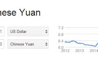 Ошибка Google «обвалила» курс юаня на 8%