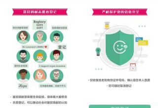 Китайский Alipay добавил функцию добровольного донорства органов