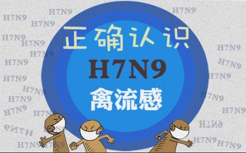 Клинические тестирования вакцин против гриппа H7N9 начаты в КНР