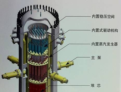 КНР приступил кстроительству национальных мини-АЭС