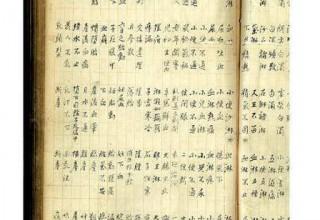 Рукопись императорского лекаря времен династии Цин оценена в $31 млн