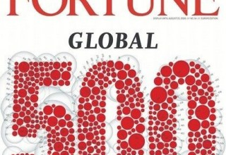 В список Fortune-500 вошли 115 китайских компаний