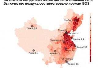 Загрязнение воздуха сокращает продолжительность жизни пекинцев на 6 лет