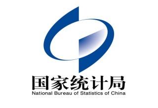 Промышленное производство Китая выросло на 6,2% в годовом выражении