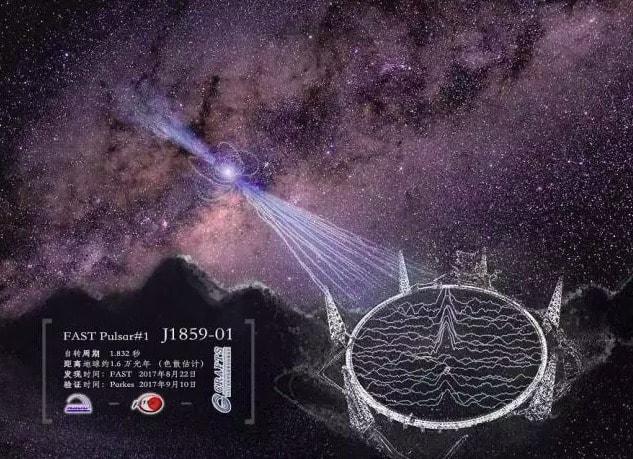 Китайские астрономы обнаружили 3 новых нейтронных звезды