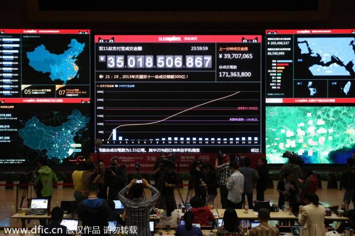 Топ 10 самых популярных интернет-магазинов Китая