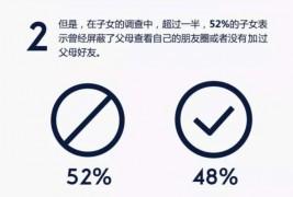"""Только 42% пользователей WeChat разрешают просматривать своим родителям ленту """"Моментов"""""""