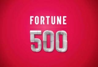 Fortune назвал 500 ведущих корпораций Китая