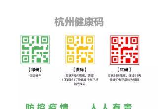 Новости Китая, суббота: унифицированные коды здоровья и 2 млрд скачиваний у TikTok